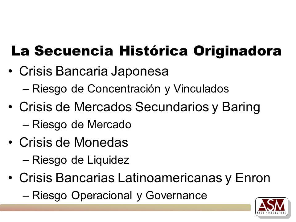 La Secuencia Histórica Originadora