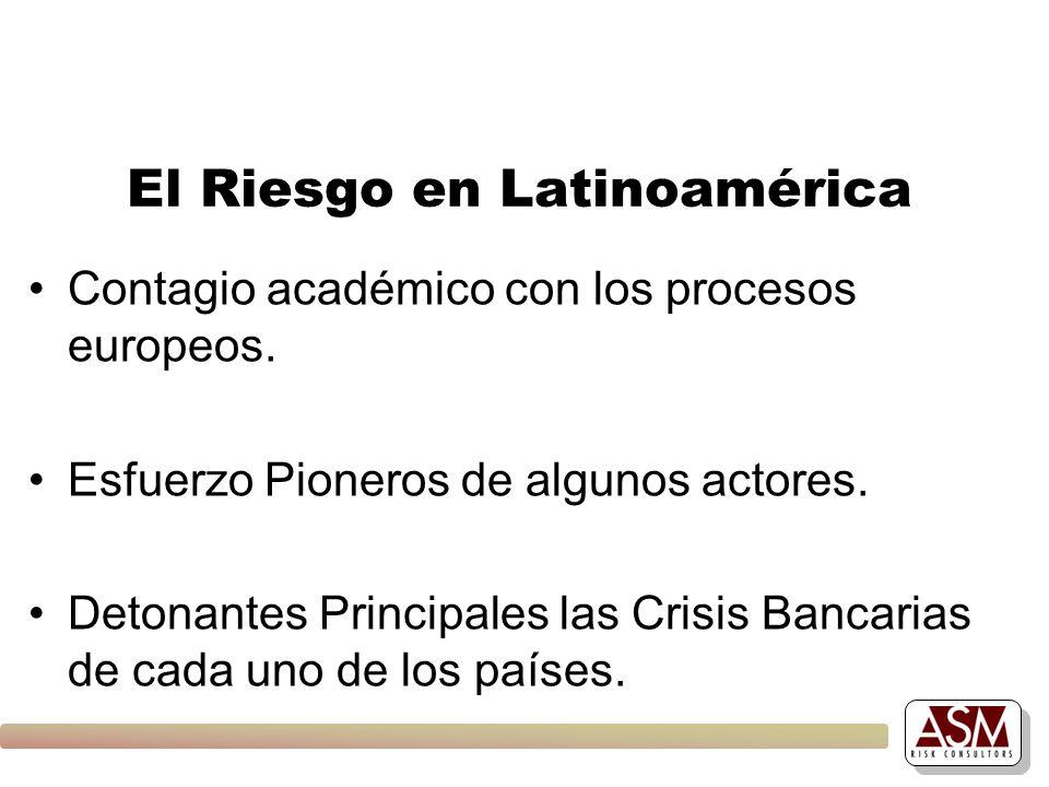 El Riesgo en Latinoamérica