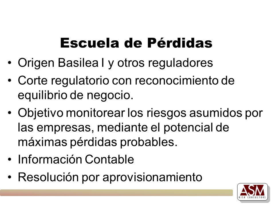 Escuela de Pérdidas Origen Basilea I y otros reguladores