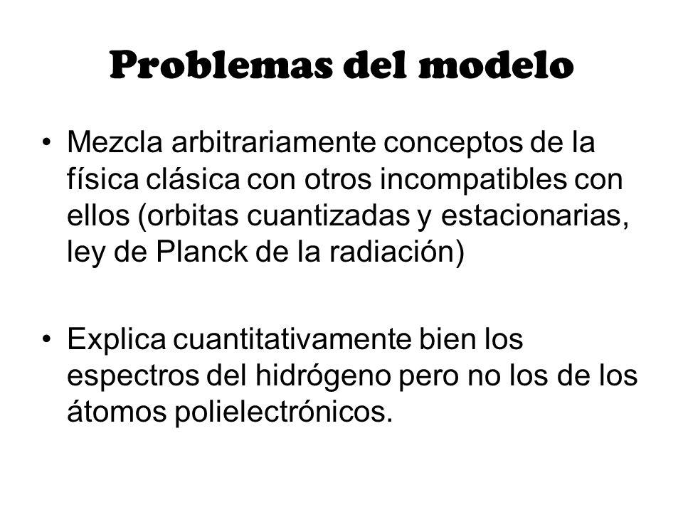 Problemas del modelo
