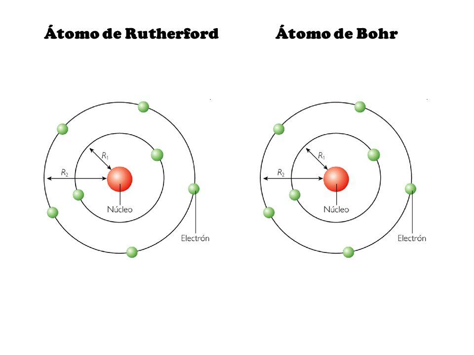 Átomo de Rutherford Átomo de Bohr