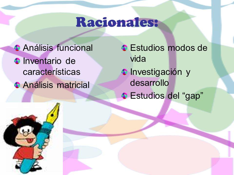 Racionales: Análisis funcional Inventario de características
