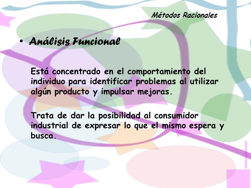 Métodos Racionales Análisis Funcional.