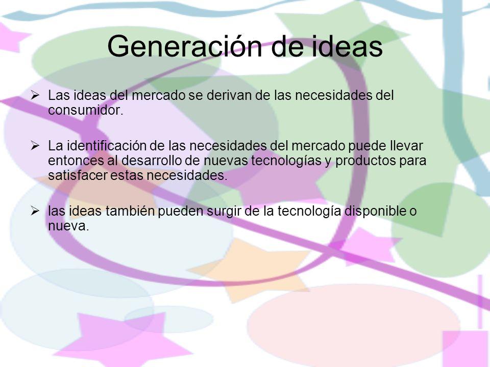 Generación de ideas Las ideas del mercado se derivan de las necesidades del consumidor.
