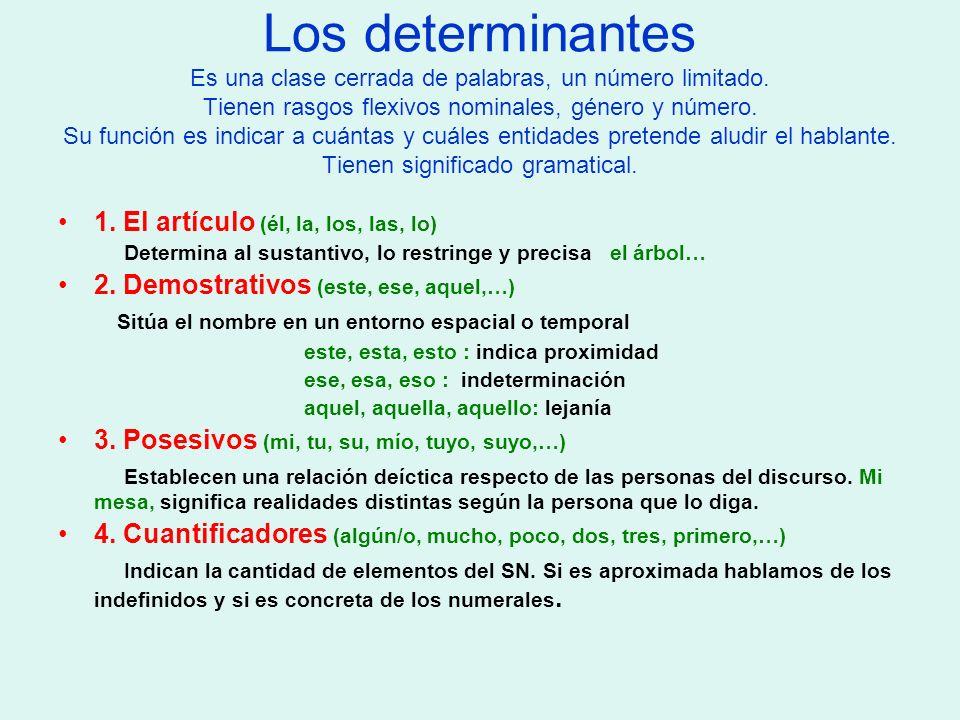 Los determinantes Es una clase cerrada de palabras, un número limitado