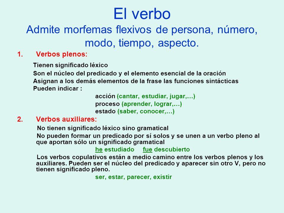 El verbo Admite morfemas flexivos de persona, número, modo, tiempo, aspecto.