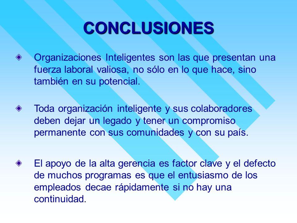 CONCLUSIONES Organizaciones Inteligentes son las que presentan una fuerza laboral valiosa, no sólo en lo que hace, sino también en su potencial.
