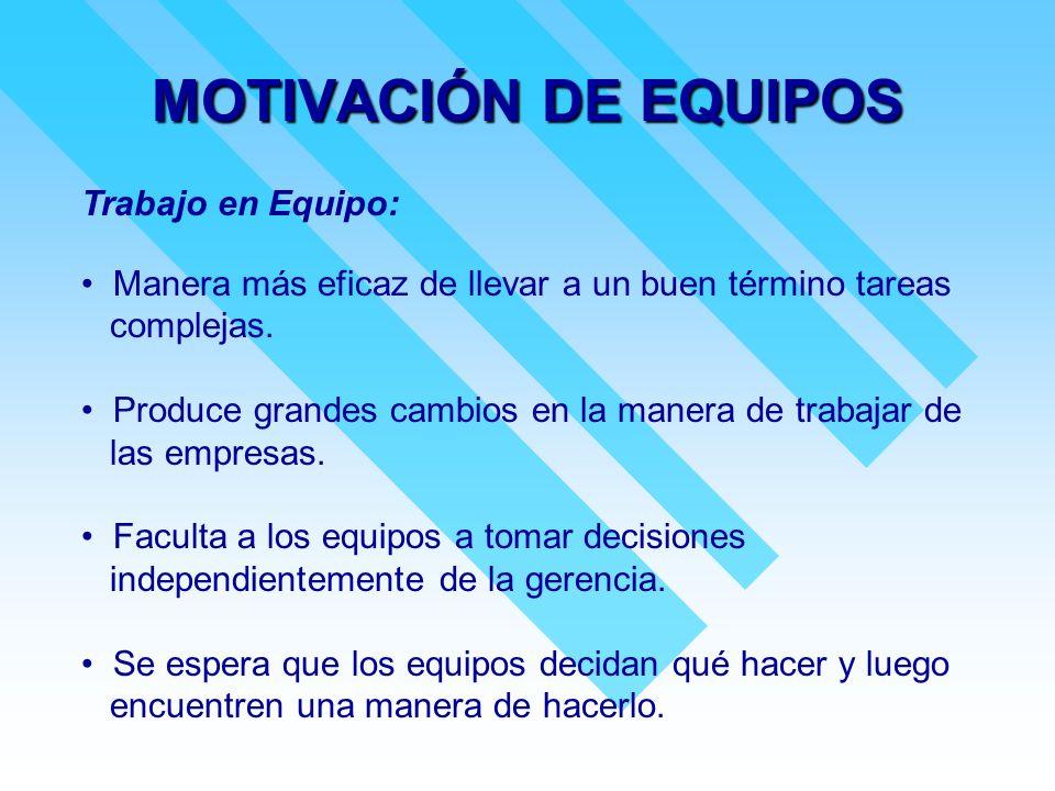 MOTIVACIÓN DE EQUIPOS Trabajo en Equipo:
