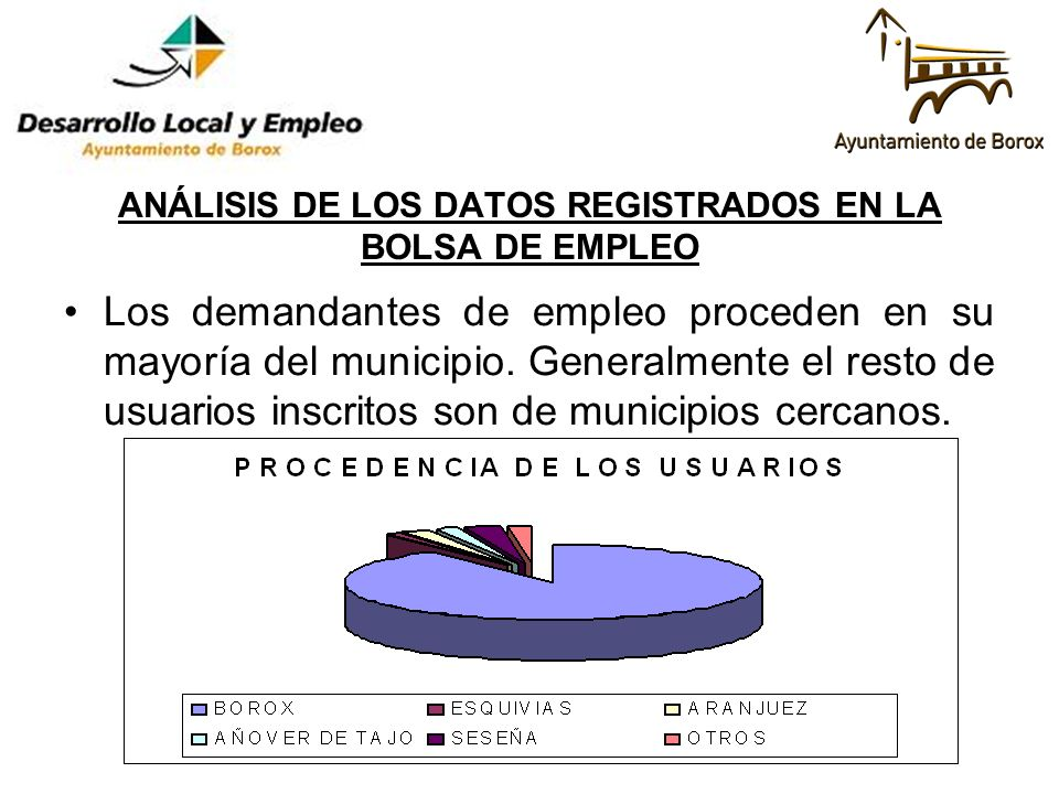 ANÁLISIS DE LOS DATOS REGISTRADOS EN LA BOLSA DE EMPLEO