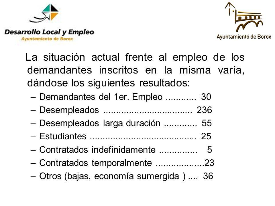La situación actual frente al empleo de los demandantes inscritos en la misma varía, dándose los siguientes resultados: