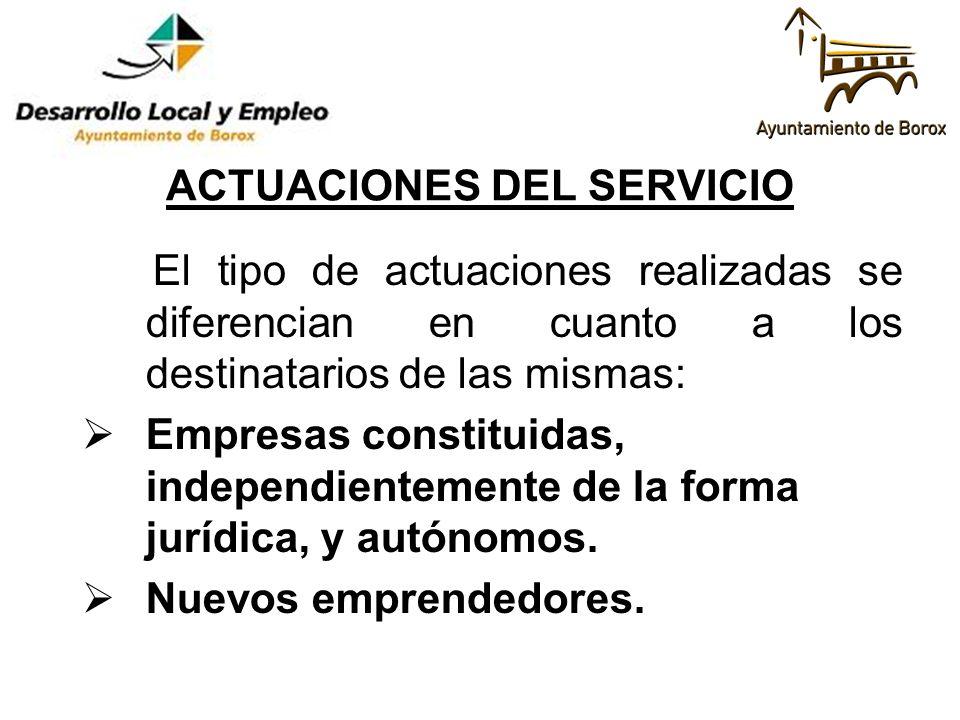 ACTUACIONES DEL SERVICIO