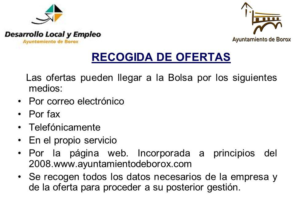 RECOGIDA DE OFERTAS Las ofertas pueden llegar a la Bolsa por los siguientes medios: Por correo electrónico.