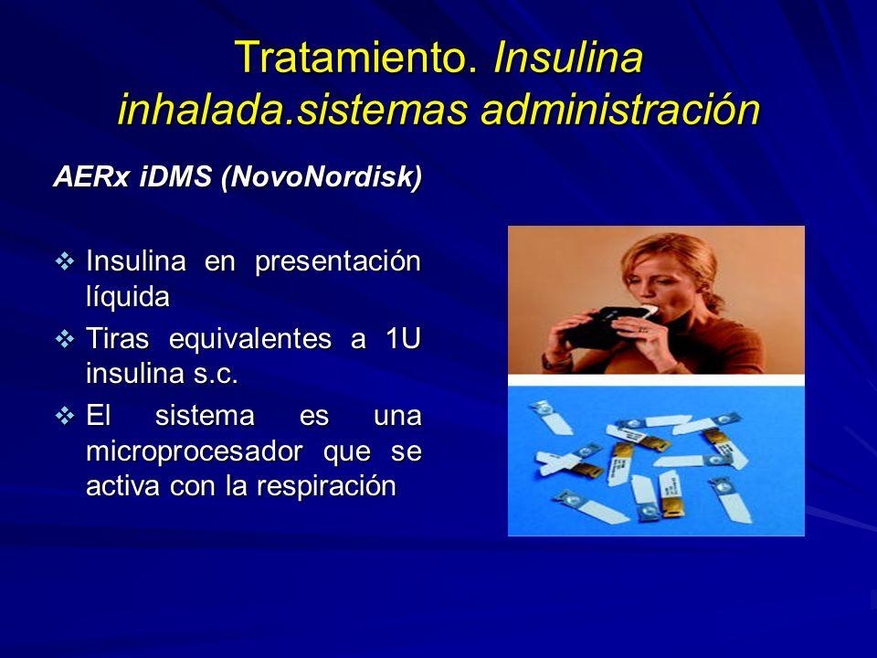 Tratamiento. Insulina inhalada.sistemas administración