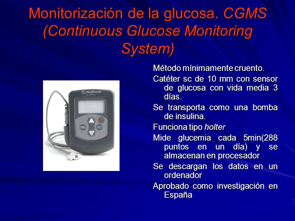 Monitorización de la glucosa