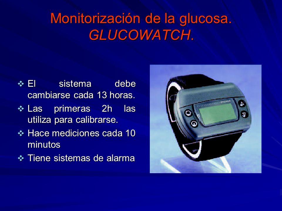 Monitorización de la glucosa. GLUCOWATCH.