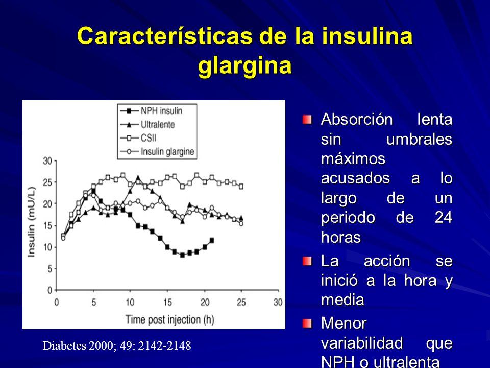 Características de la insulina glargina