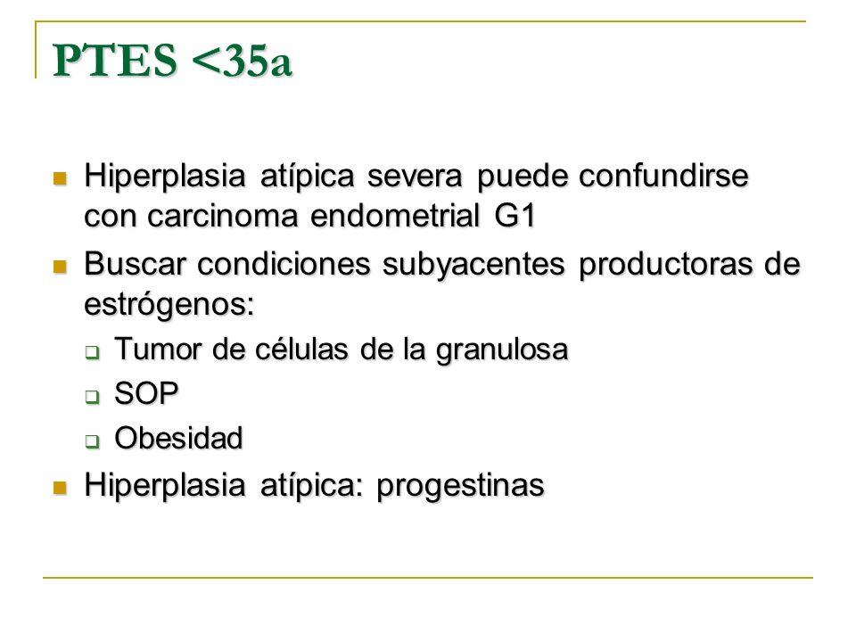 PTES <35a Hiperplasia atípica severa puede confundirse con carcinoma endometrial G1. Buscar condiciones subyacentes productoras de estrógenos: