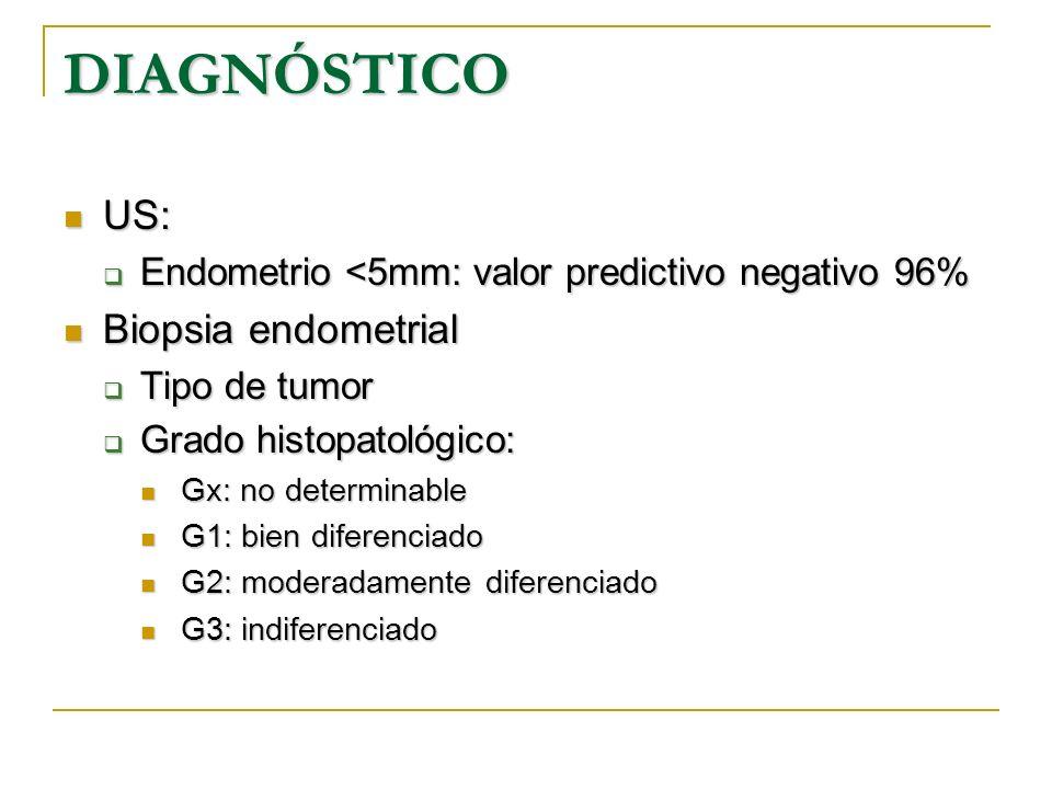 DIAGNÓSTICO US: Biopsia endometrial