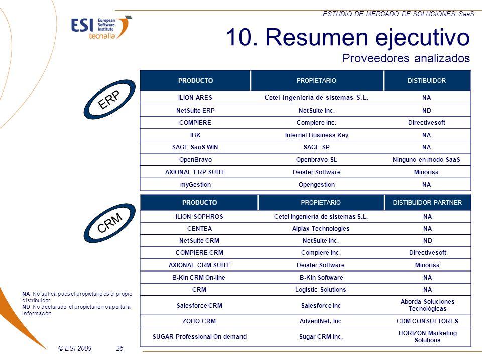 10. Resumen ejecutivo Proveedores analizados