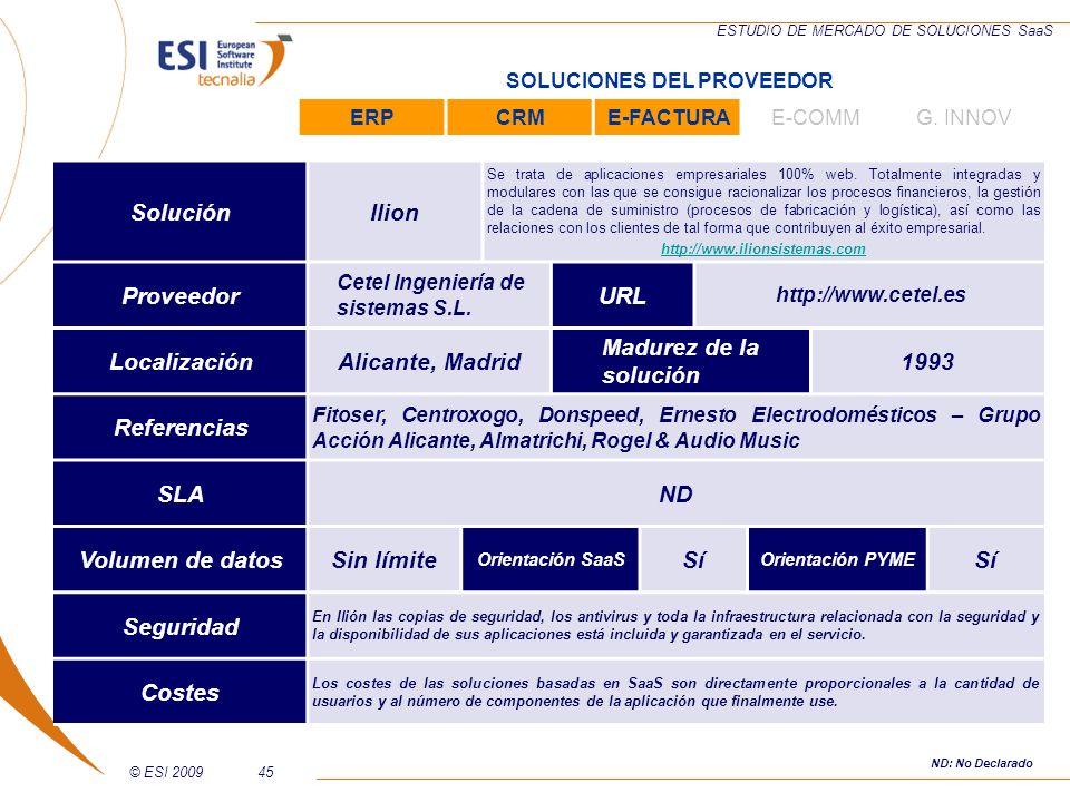 Solución Ilion Proveedor URL Localización Alicante, Madrid