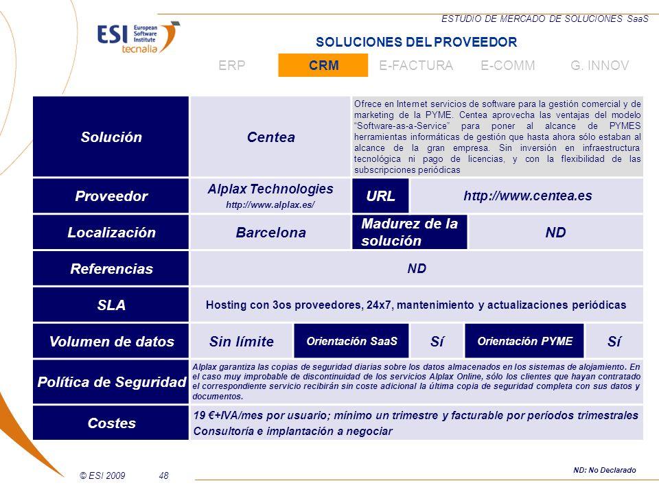 Solución Centea Proveedor URL Localización Barcelona