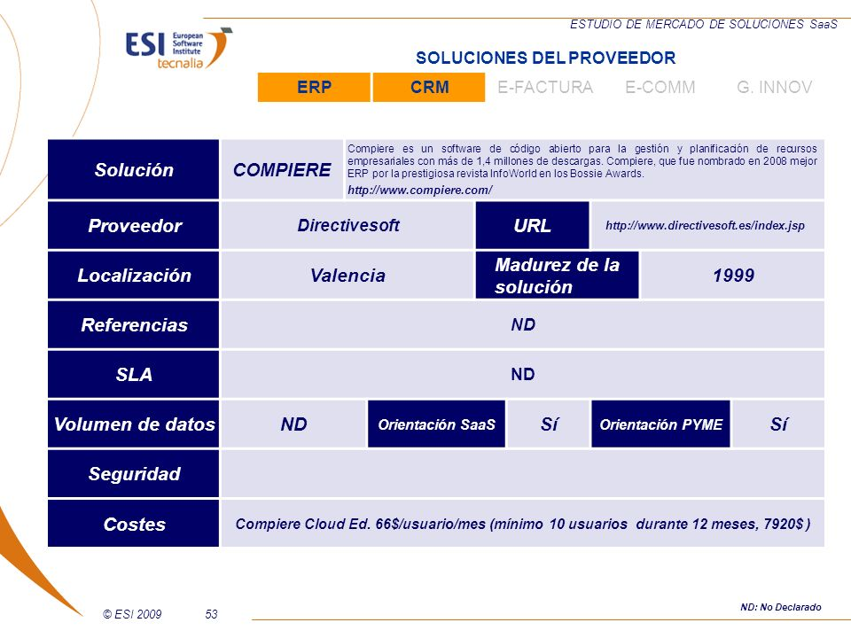 Solución COMPIERE Proveedor URL Localización Valencia