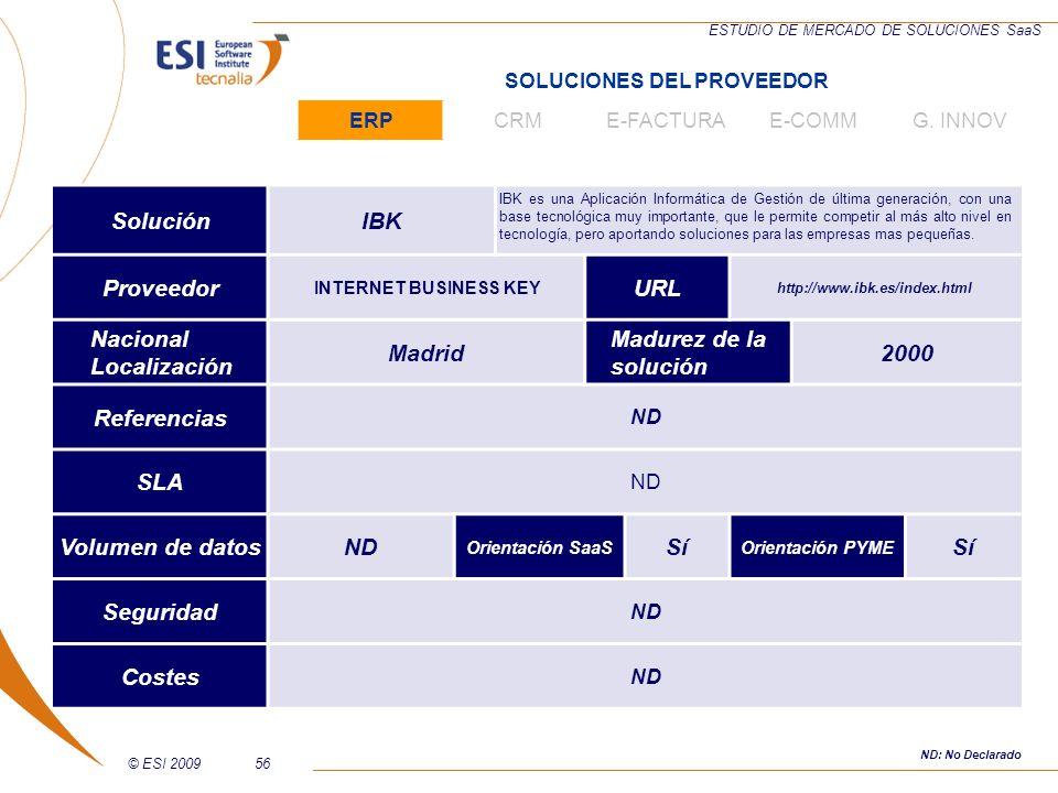 Nacional Localización Madrid Madurez de la solución 2000 Referencias