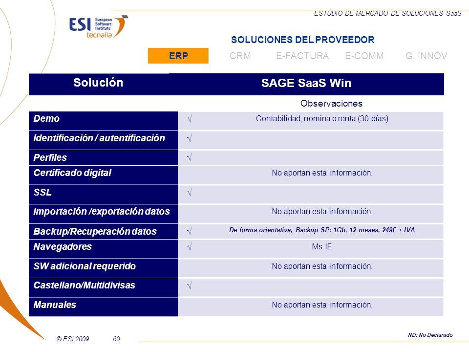 De forma orientativa, Backup SP: 1Gb, 12 meses, 249€ + IVA