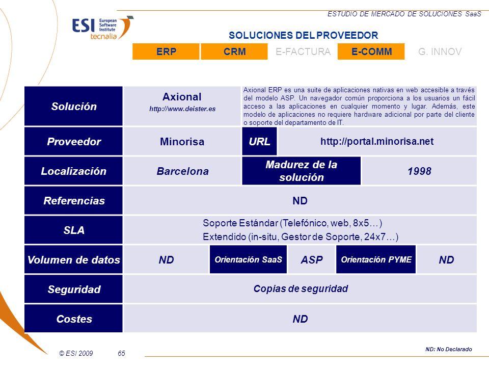 Axional Minorisa Localización Madurez de la solución Volumen de datos