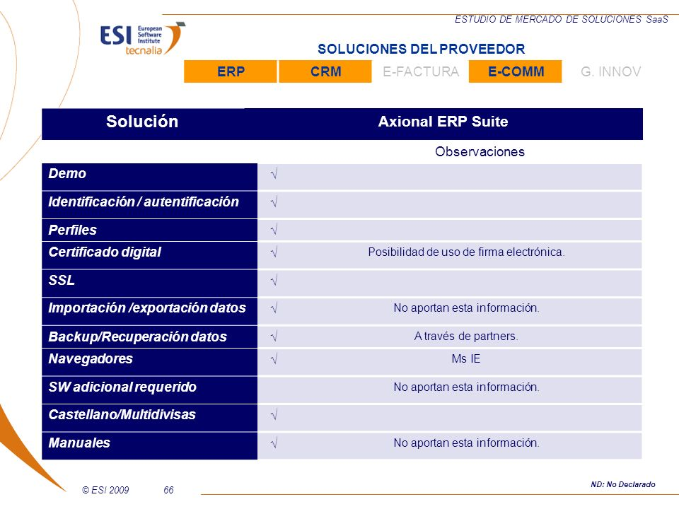 Solución Axional ERP Suite SOLUCIONES DEL PROVEEDOR ERP CRM E-FACTURA
