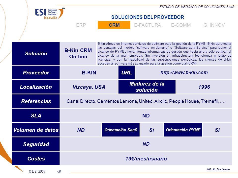 Solución B-Kin CRM On-line Proveedor B-KIN URL Localización