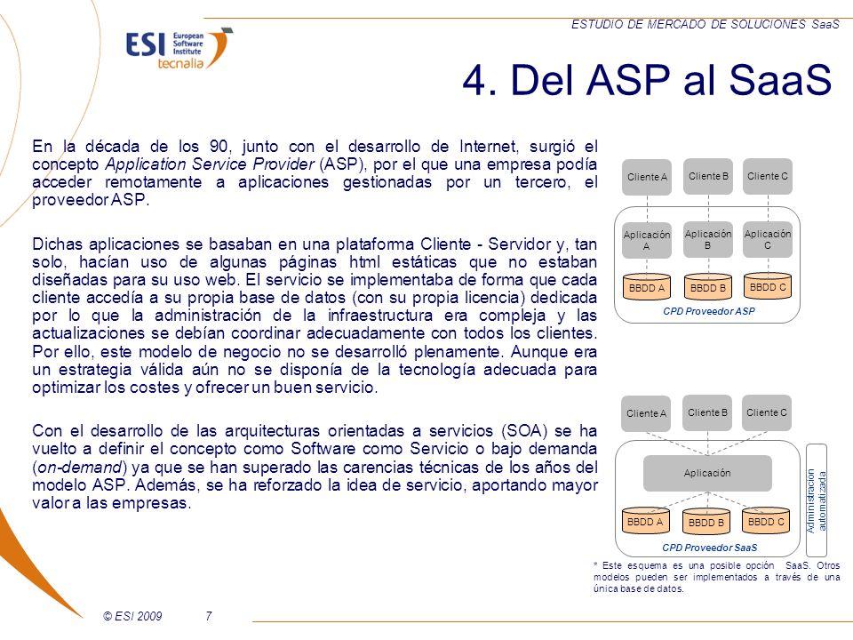 4. Del ASP al SaaS