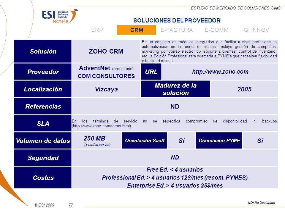 ZOHO CRM Localización Madurez de la solución Volumen de datos