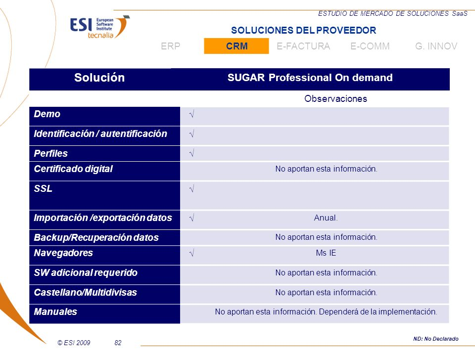 SUGAR Professional On demand
