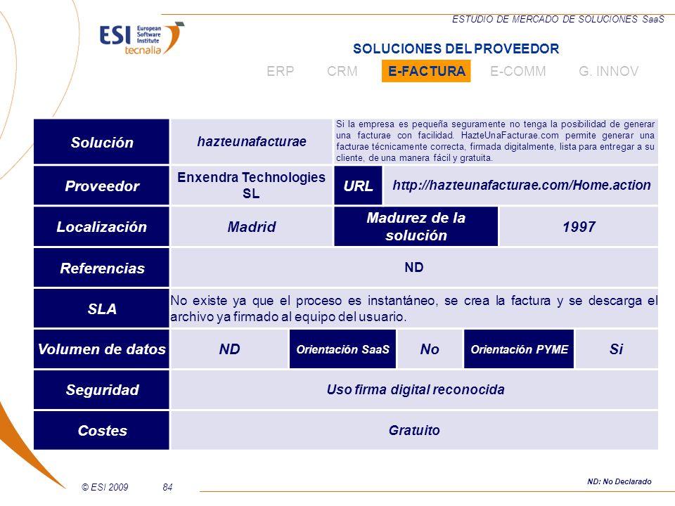 Enxendra Technologies SL