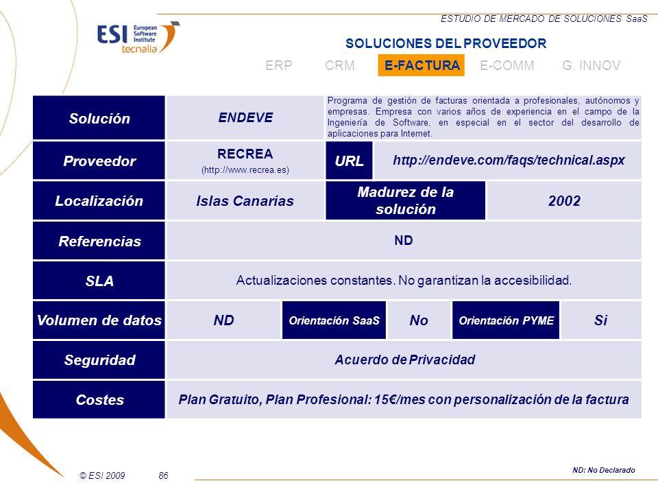 Localización Madurez de la solución Volumen de datos