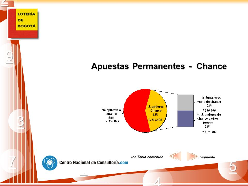 Apuestas Permanentes - Chance
