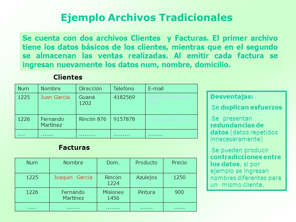 Ejemplo Archivos Tradicionales