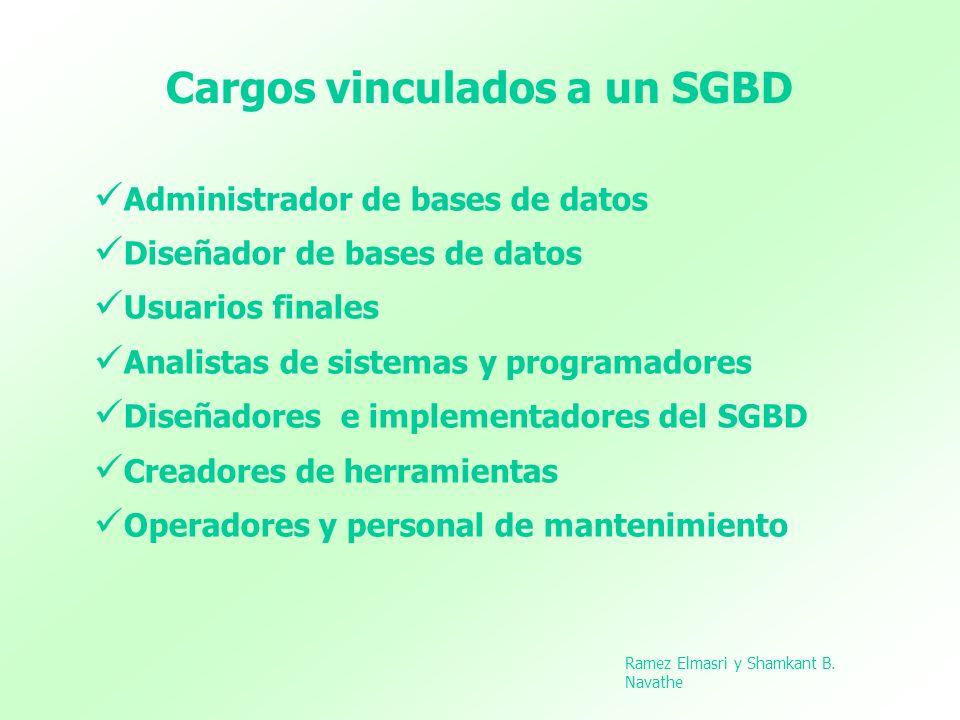 Cargos vinculados a un SGBD