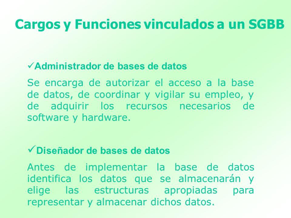 Cargos y Funciones vinculados a un SGBB