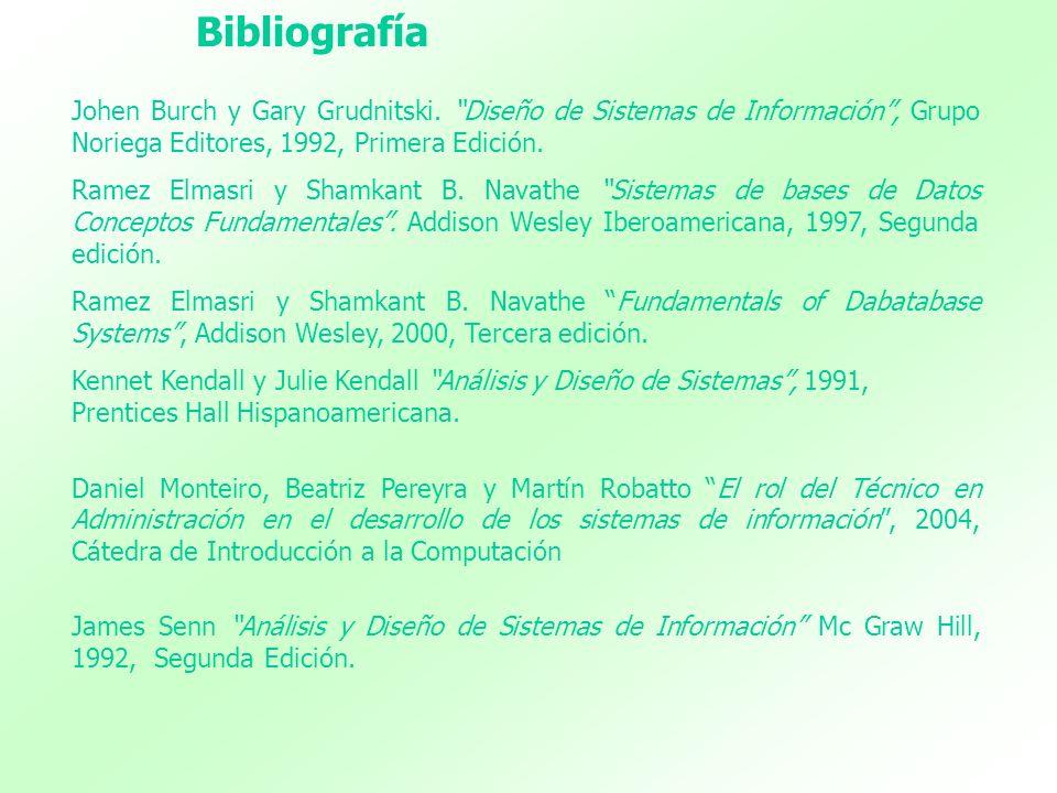 Bibliografía Johen Burch y Gary Grudnitski. Diseño de Sistemas de Información , Grupo Noriega Editores, 1992, Primera Edición.