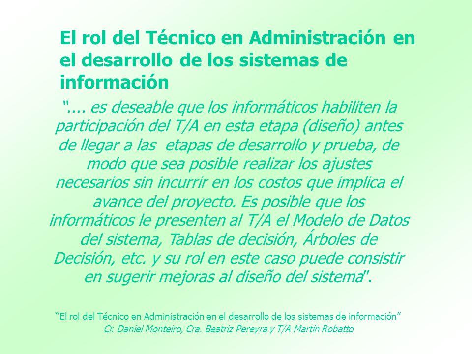 Cr. Daniel Monteiro, Cra. Beatriz Pereyra y T/A Martín Robatto