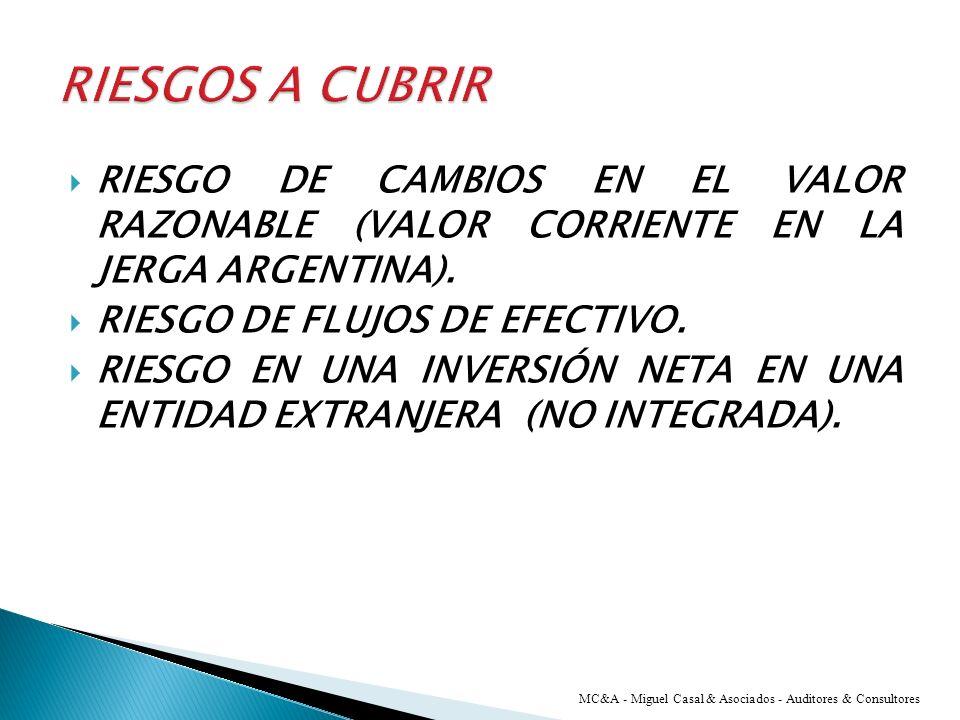 RIESGOS A CUBRIR RIESGO DE CAMBIOS EN EL VALOR RAZONABLE (VALOR CORRIENTE EN LA JERGA ARGENTINA).