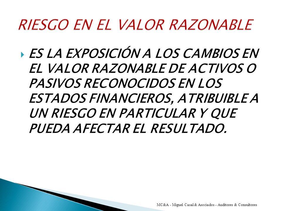 RIESGO EN EL VALOR RAZONABLE