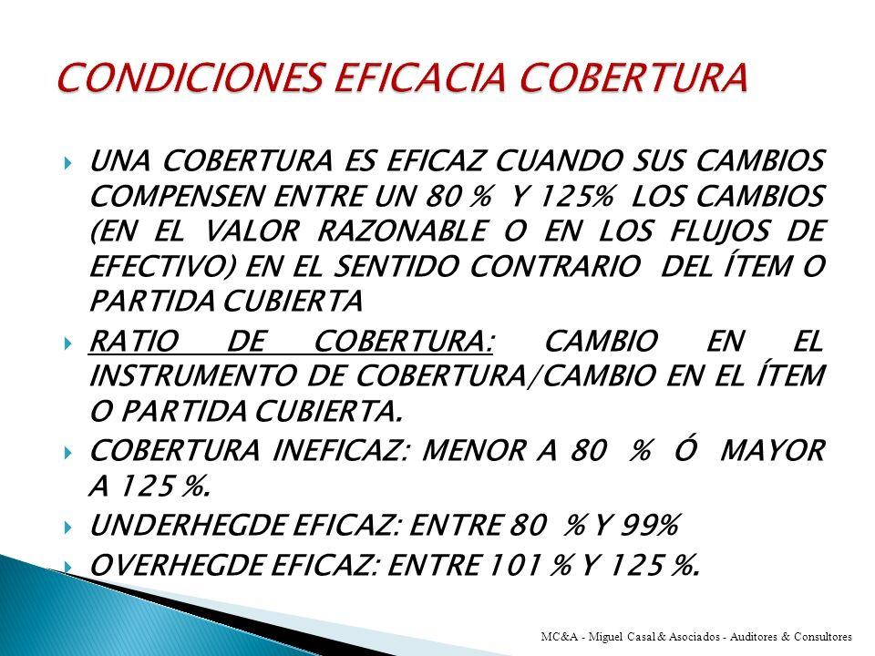 CONDICIONES EFICACIA COBERTURA