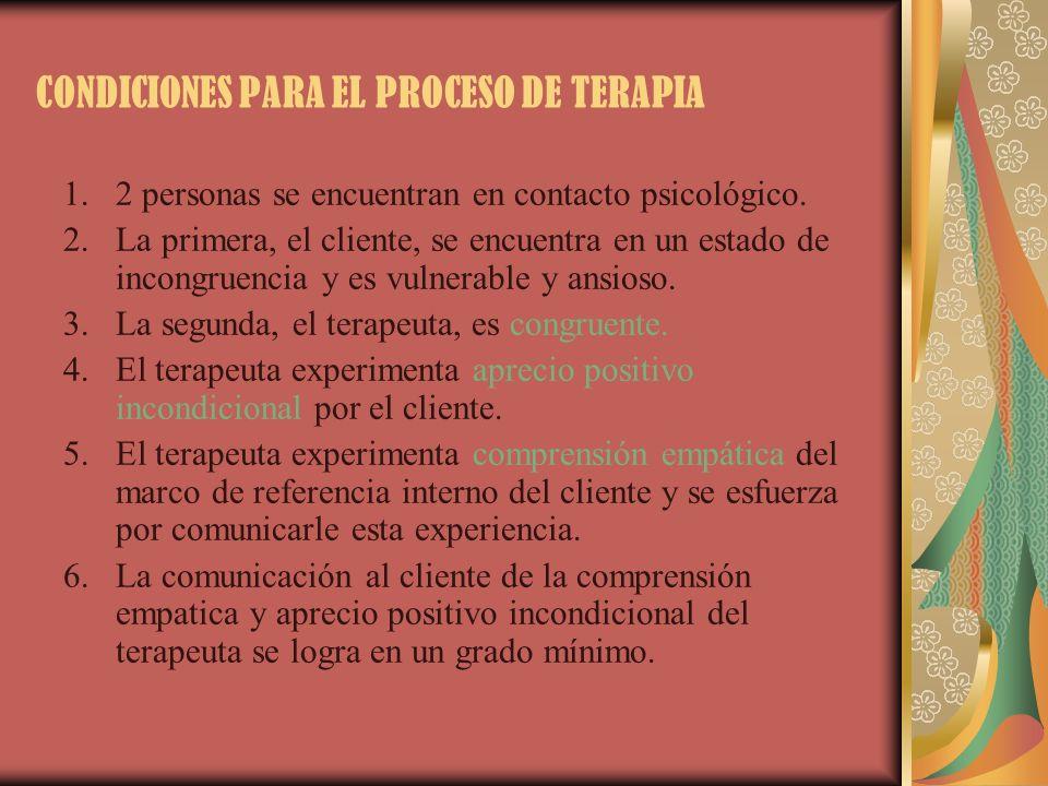 CONDICIONES PARA EL PROCESO DE TERAPIA