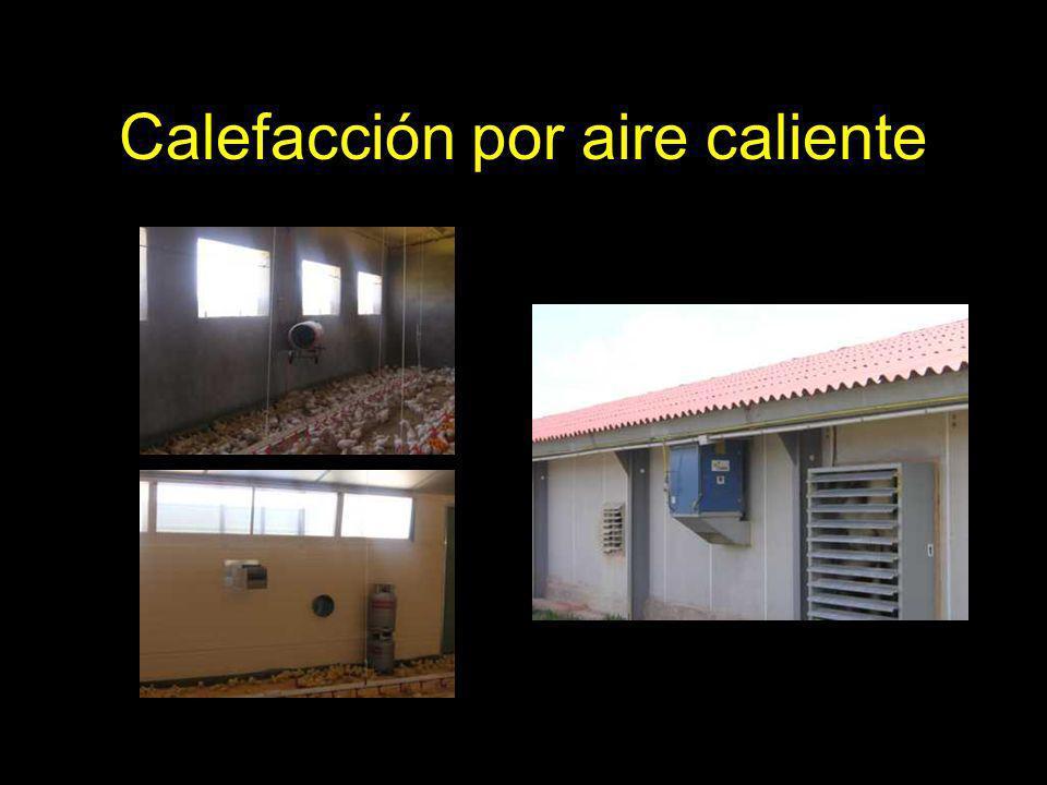 Calefacción por aire caliente