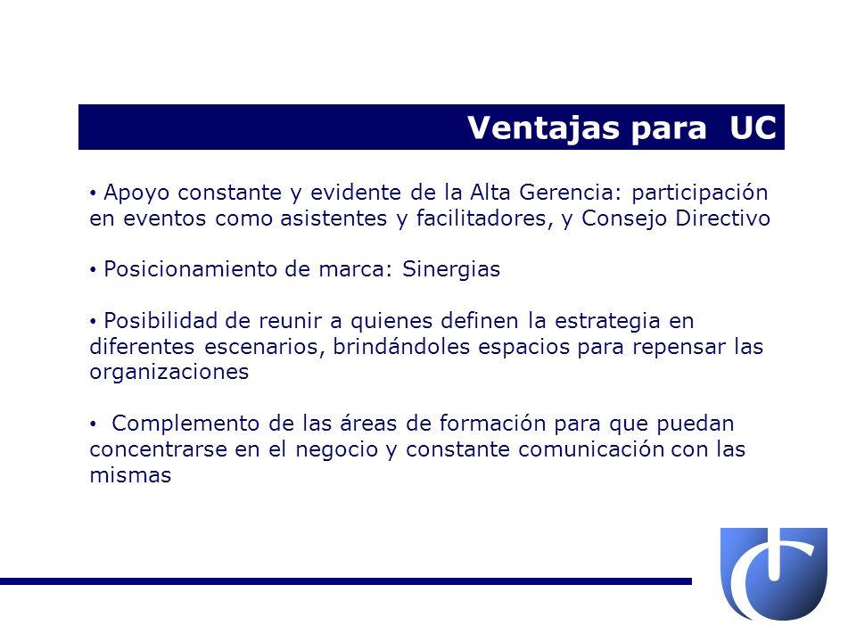 Ventajas para UC Apoyo constante y evidente de la Alta Gerencia: participación en eventos como asistentes y facilitadores, y Consejo Directivo.