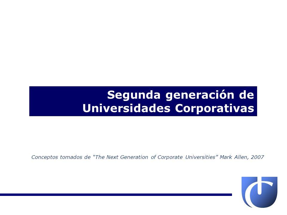 Segunda generación de Universidades Corporativas