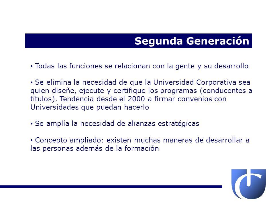 Segunda Generación Todas las funciones se relacionan con la gente y su desarrollo.